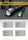 LED Torch / Flashlight (Mega 1)