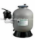 Side-mounted Sand Filter