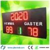 scoreboard digits
