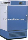 LHH-250GSP Compositive medicine stability testing chamber