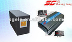 AUTO Power Inverter
