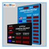 Indoor LED Electronic Rate Boards