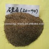 unexpanded vermiculite prices