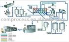 design dairy plant