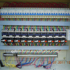 Electrical cabinet for chicken house environment control