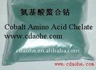 Cobalt Amino Acids Chelated