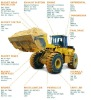 Lonking Wheel Loader Spare parts