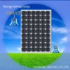 Solar energy/ panel components