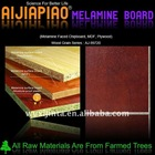 melamine paper faced plywood manufacturer - wood grain