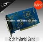 UD-2616 DVR Card H.264