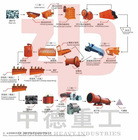 Leading manufacturer of copper ore concentration plant hot sale in Egypt
