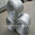 high quality electro and hot dipped galvanized wire