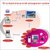 IC Card petroleum retail Management system