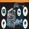 tire pressure monitoring system TM-507T-SE 6 sensors