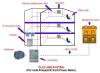 PLCC AMR System,AMR System