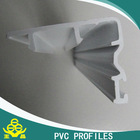 UPVC door profile for factories