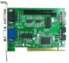 LW-901A Kguard 901 Video card