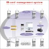 ID card management system