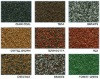 colorful stone coated chip metal roofing tile factory