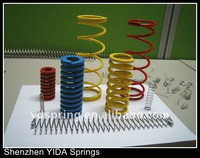 Helical compression spring in chair and door manufacturer