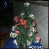Popular christmas items
