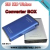 2D to 3D converter Media box (EW-WV11)