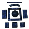 solar mini modules/panels Lower than 2W
