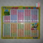 Wall Sticker for children math teaching