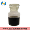 Lubricating Oil Additive for Vehicles or Cars