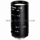 varifocal zoom camera lens