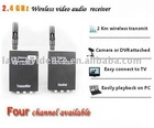 video transmitter receiver connect any cctv camera monitor