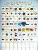 thousand flower glass beads