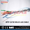 SFTP cat5e LAN CABLE