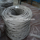 Changjiang brand-Cat5e lan cable with PVC cable jacket