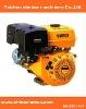 China factory supply High quality gasoline generator Equipment ws gasoline genset