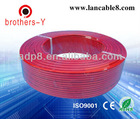 PVC insulated RVV power cable roll