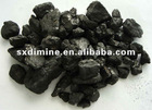 Coal Additive