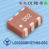 low price LD32GSM1G7H93-D02 for dual-band system
