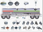 Tank Truck Fitting(Tank Truck Accessory,Tank Truck Part)