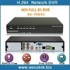 wholesale 4 channel Full D1 CCTV DVR recorder