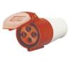 waterproof industrial couplers/industrial connector/industrial socket