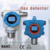 gas muti detector with explosition made in shanghai