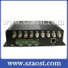 4CH CIF Video Server AST-LC9004