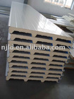 Rigid polyurethane foam heat retaining panel