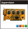 dvr card with internet & mobile function