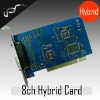 UD2116 H.264 Real time 16CH BASIC DVR Card
