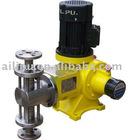 J1.6A-36/5 Plunger Metering Pump