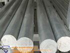 Inconel 600 Bar Rod N06600
