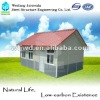 More Profitable Certified Quality Prefabricated Modular House