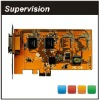 4ch realtime security dvr card support 3G
